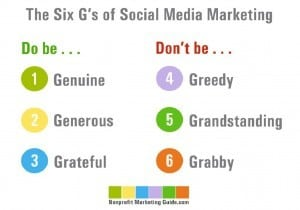 The Six Gs of Social Media Marketing