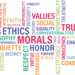 Word image of words related to the origin of business values.