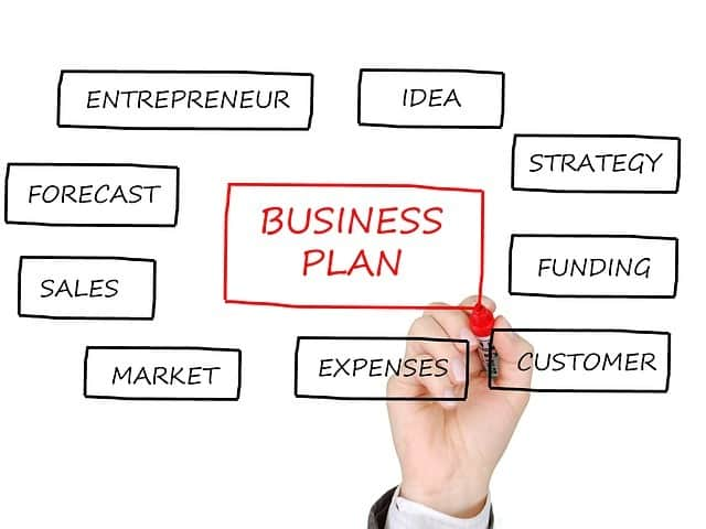 Image of hand drawing a business plan on clear panel.