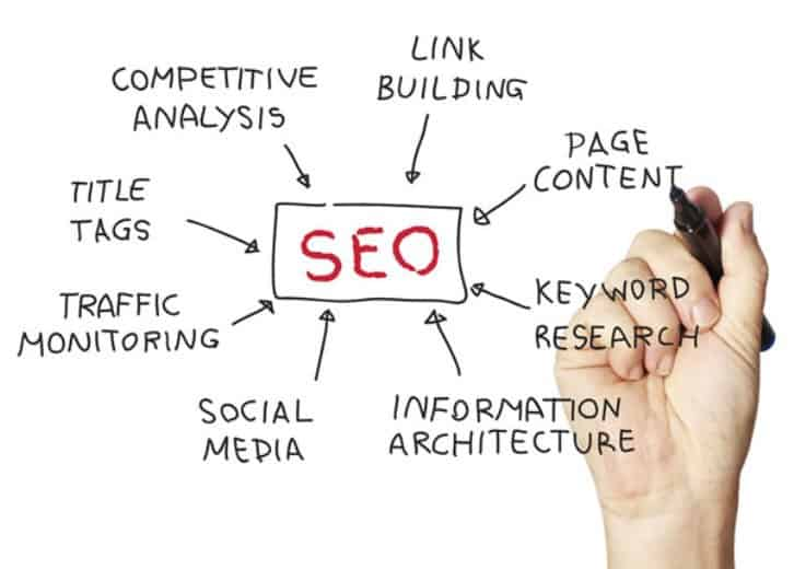 Image of hand drawing SEO strategies on clear panel.